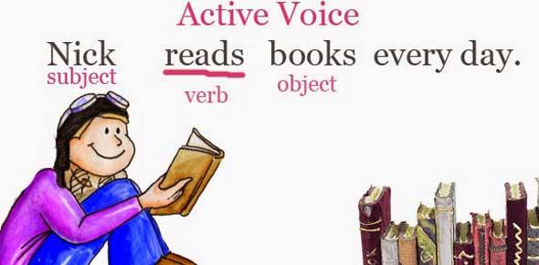 Active Voice Quizzes, Trivia, Questions & Answers - ProProfs Quizzes