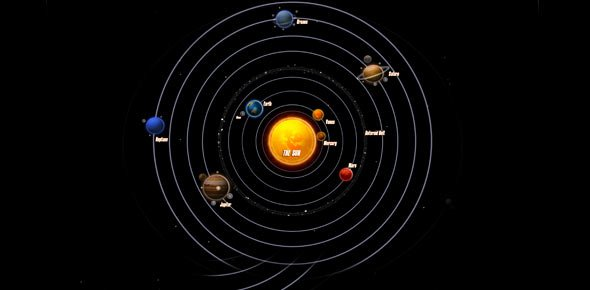Solar System Quizzes, Solar System Trivia, Solar System Questions