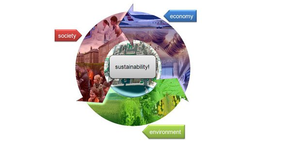 sustainability Quizzes & Trivia