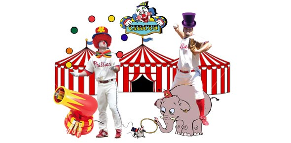 Circus Quizzes, Circus Trivia, Circus Questions
