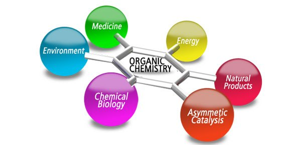 Organic Chemistry Quizzes, Organic Chemistry Trivia, Organic Chemistry Questions