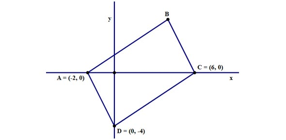 Coordinate Geometry Quizzes & Trivia