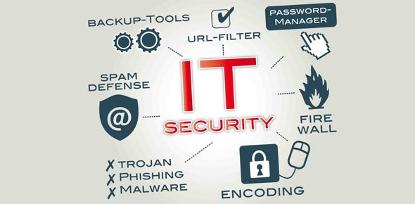 IT security Quizzes & Trivia