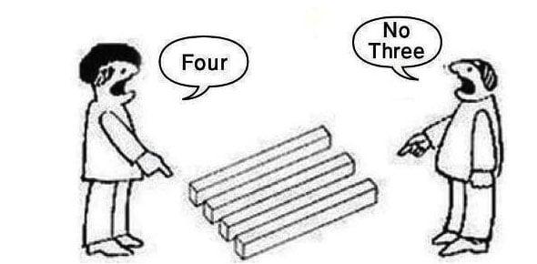 perception Quizzes & Trivia