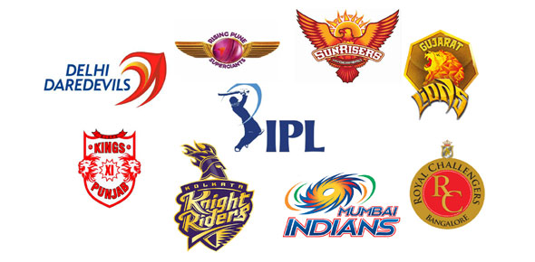 IPL Quizzes & Trivia