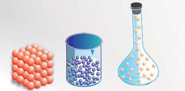 Matter And Its Properties Proprofs Quiz