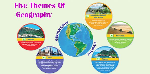five themes of geography Quizzes & Trivia