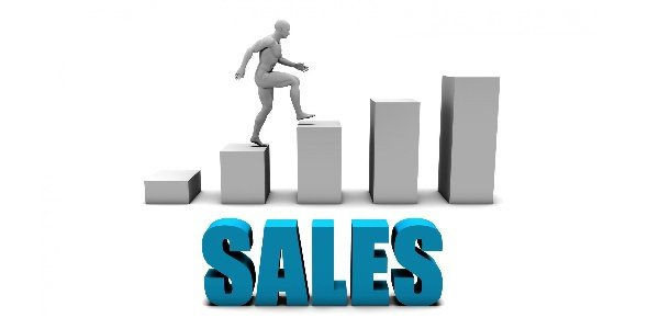 Sales Quizzes, Sales Trivia, Sales Questions