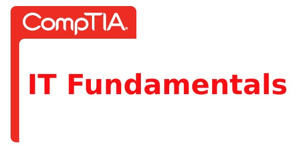 It Fundamentals Quizzes & Trivia