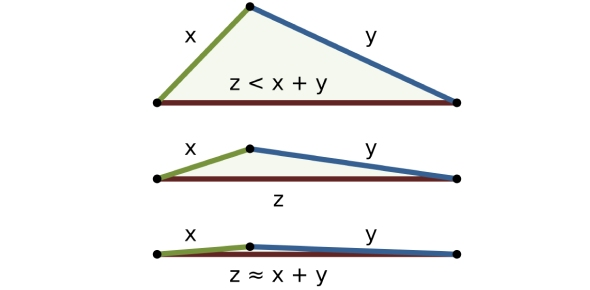 Triangle inequality Quizzes, Triangle inequality Trivia, Triangle inequality Questions
