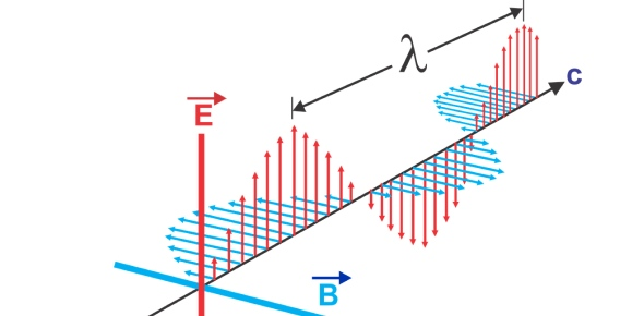 Electromagnetic Wave Quizzes & Trivia