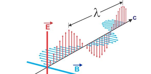 electromagnetic wave Quizzes & Trivia