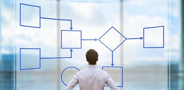 business process Quizzes & Trivia