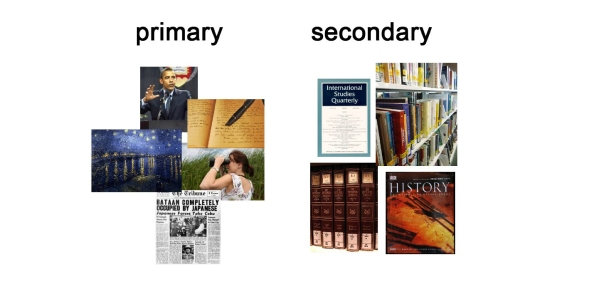 Primary And Secondary Sources Quizzes & Trivia