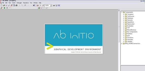 Ab Initio Software Quizzes, Ab initio software Trivia, Ab initio software Questions