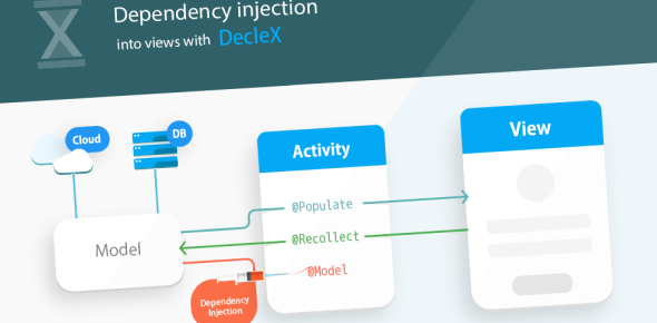 Dependency Injection Quizzes, Dependency injection Trivia, Dependency injection Questions