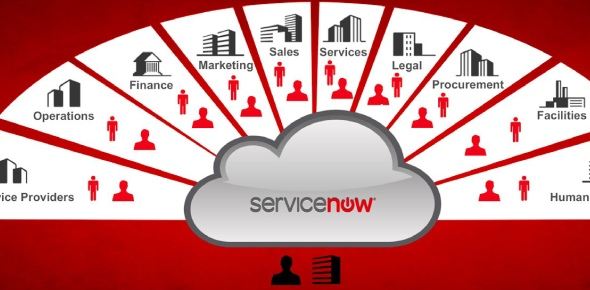 Servicenow Quizzes, Servicenow Trivia, Servicenow Questions