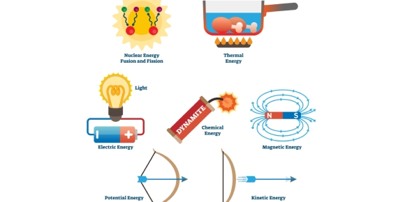 Forms of energy Quizzes, Forms of energy Trivia, Forms of energy Questions