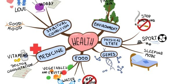 health strategy Quizzes & Trivia