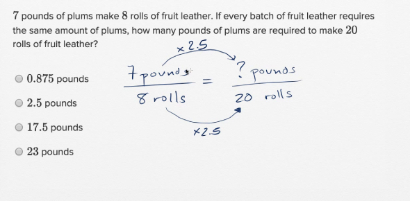 Math Quizzes Online, Trivia, Questions & Answers - ProProfs