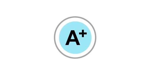 grade Quizzes & Trivia