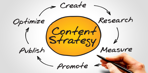 Content strategy Quizzes, Content strategy Trivia, Content strategy Questions