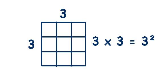 square number Quizzes & Trivia