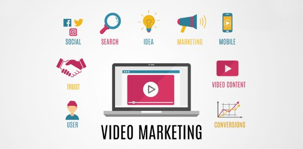 Video Marketing Quizzes, Video marketing Trivia, Video marketing Questions