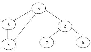 Quis I Sistem Basis Data