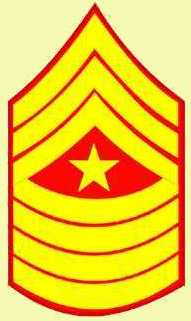 Marine Corps Rank Structure