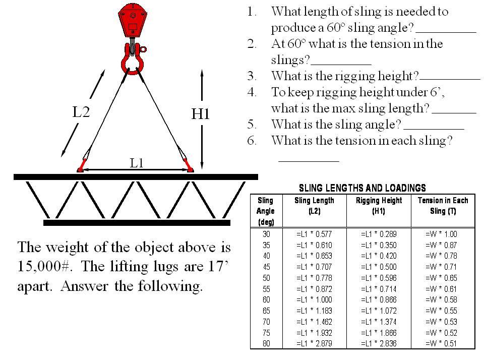 Unit 4c Crane Rigging Exercise Quiz Proprofs Quiz