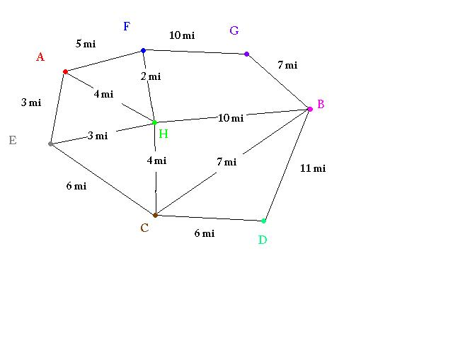 Vertex-EDGE Graphs