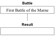 Chapter 8 Test - World War I