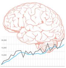 Quiz - Hjernetrening For En Smartere Hjerne