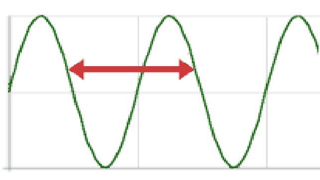 Introduction To Audio Quiz