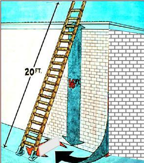 Unit 5b (Ladders) Man Lifts & Scissor Lifts Quiz