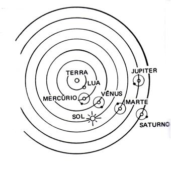 Quiz - Uma Nova Astronomia