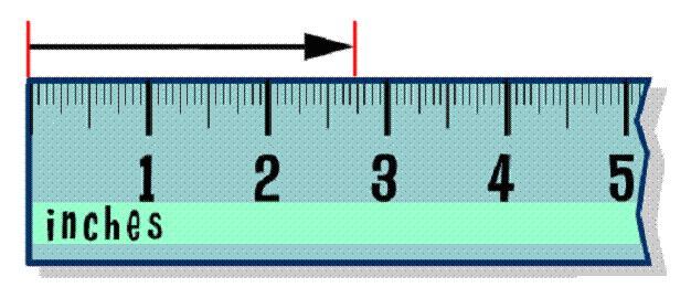 Exact Measurement