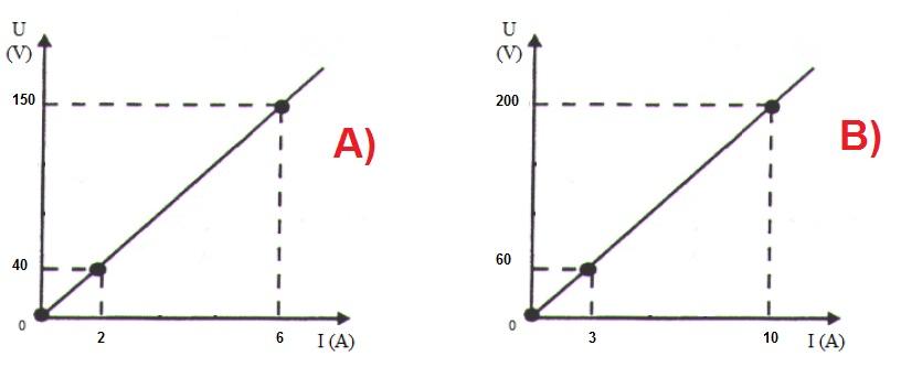 Tema 1 - Circuitos El�ctricos