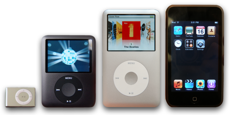 Which iPod Are You?