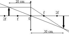 Ujian Nasional Fisika - ProProfs Quiz