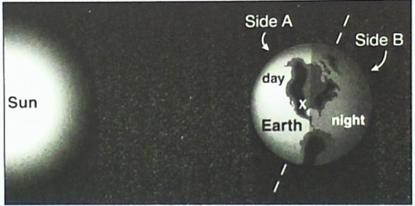 Evaluaci�n De Ciencias De Cuarto Grado-sol/Luna/Tierra