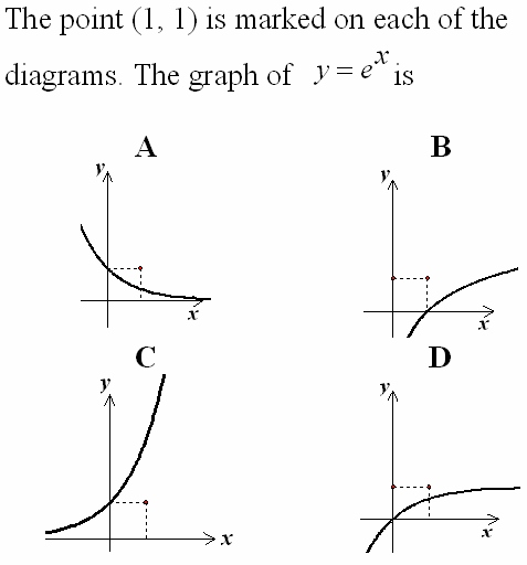 Graphs Of Exponential And Natural Log Functions