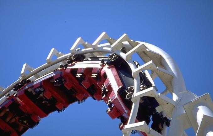 Amusement Park Rides Quiz