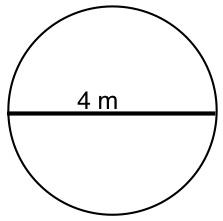 Circle Perimeter And Area