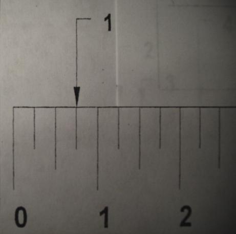 1/4 Inch Measurement Quiz