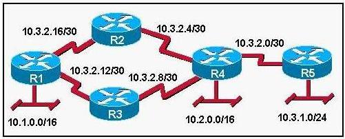 Aplikasi Jaringan II (Uts)
