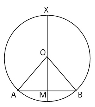 Jam Prestasi Matematika Bab Lingkaran