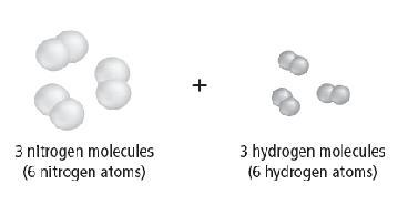 Chemistry I Chapter 12 Quiz: States Of Matter