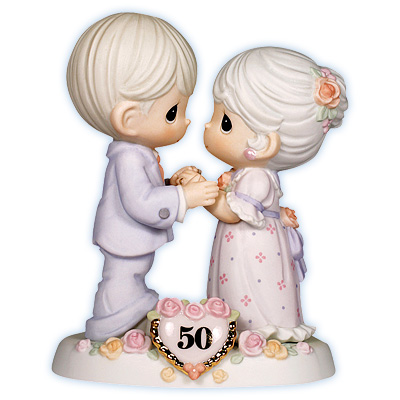 What Are The Chances Of Your Marriage To Last Forever ?